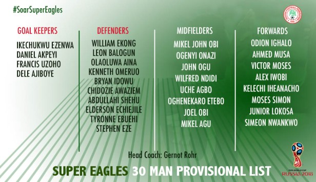 Super Eagles 30 Man List